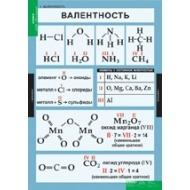 Учебный альбом Химия