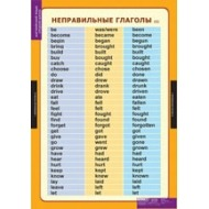 Учебный альбом Иностранный язык