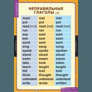 Иностранный язык для развития ребенка