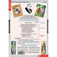 Литературное чтение для развития ребенка