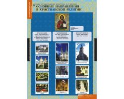 С какой целью изучают православную культуру в школе