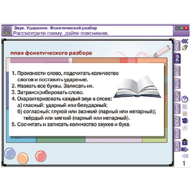 Русский язык 4 класс. Звуки и буквы. Состав слова. Слово, текст, предложение. Синтаксис и пунктуация. Лексика