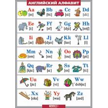 АНГЛИЙСКИЙ ЯЗЫК  Английский алфавитв картинках (винил) для развития ребенка