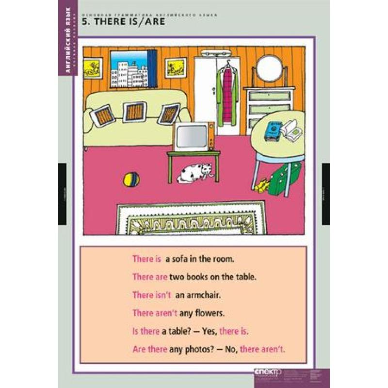 АНГЛИЙСКИЙ ЯЗЫК  Основная грамматика английского языка