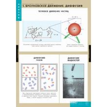 ФИЗИКА  Молекулярно - кинетическая теория