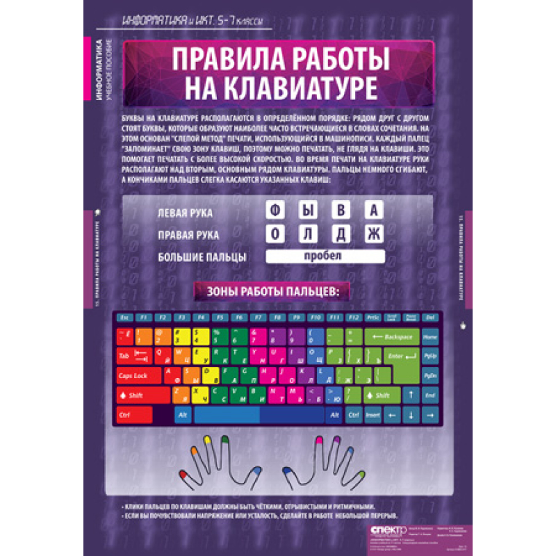 ИНФОРМАТИКА и ИКТ 5-7 классы.