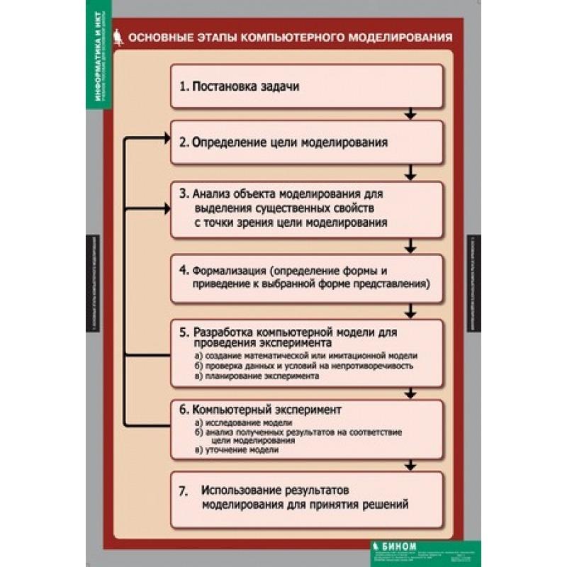 ИНФОРМАТИКА и ИКТ 8-9 кл.