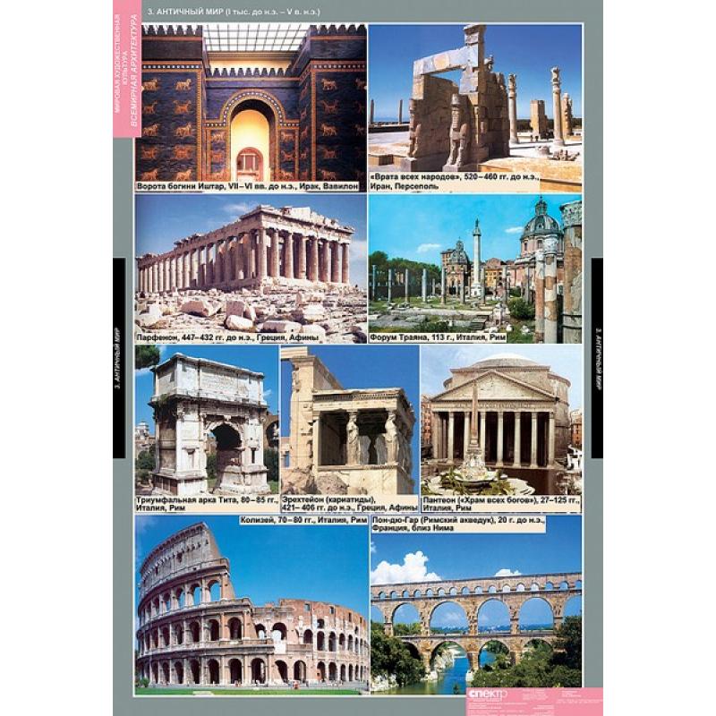 ИСКУССТВО Мировая художественная культура. Всемирная архитектура.