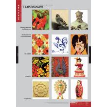 ИСКУССТВО  Основы декоративно-прикладного искусства. для развития ребенка
