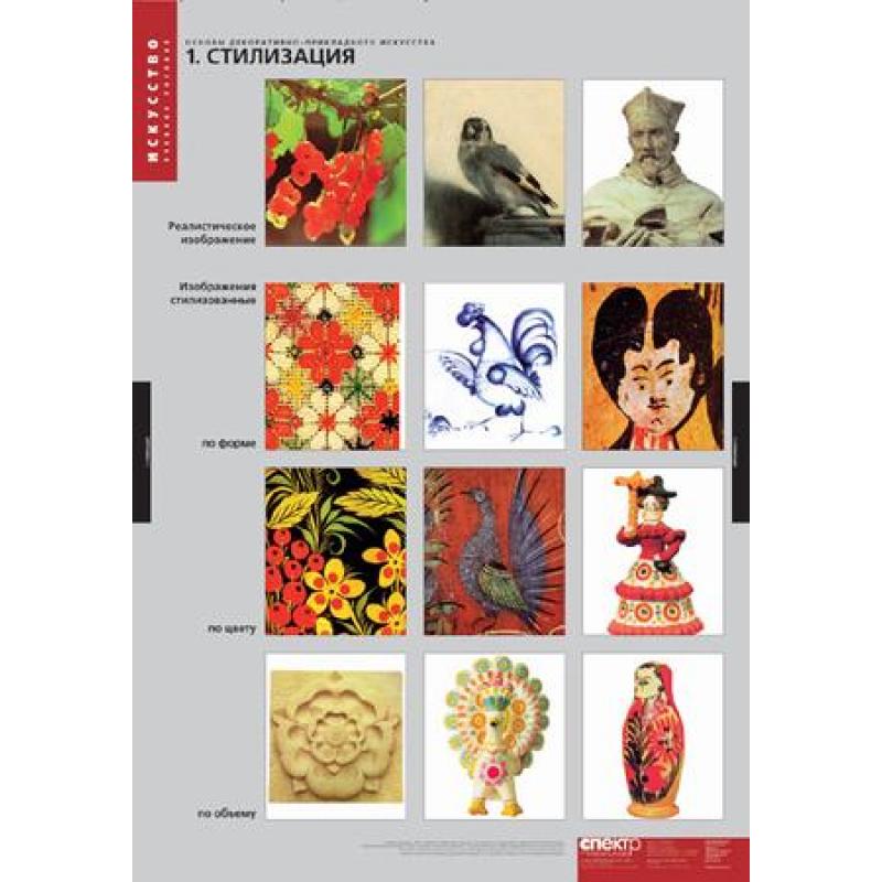 ИСКУССТВО  Основы декоративно-прикладного искусства.