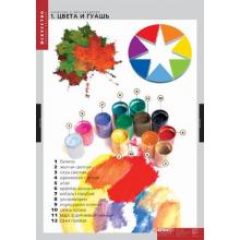 ИСКУССТВО  Введение в цветоведение. для обучения ребенка