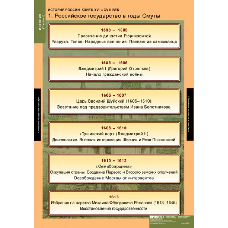с века таблицы 9 история россии