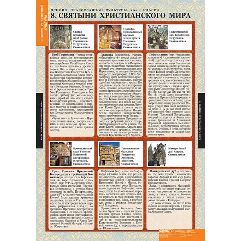 ИСТОРИЯ РЕЛИГИОЗНОЙ КУЛЬТУРЫ Основы православной культуры 10-11 кл.