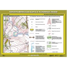 К-0609 - Топографическая карта и условные знаки