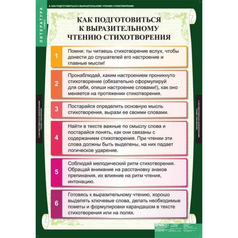 ЛИТЕРАТУРА 6 кл.