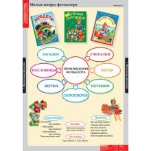 ЛИТЕРАТУРНОЕ ЧТЕНИЕ  1 кл. для обучения ребенка