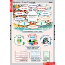 ЛИТЕРАТУРНОЕ ЧТЕНИЕ  3 кл. для обучения ребенка