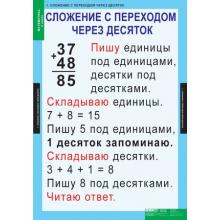 МАТЕМАТИКА   2 кл. для развития ребенка