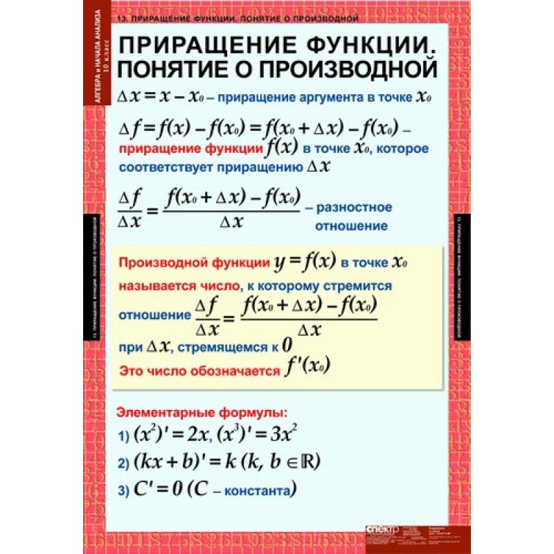 МАТЕМАТИКА  Алгебра 10 кл.