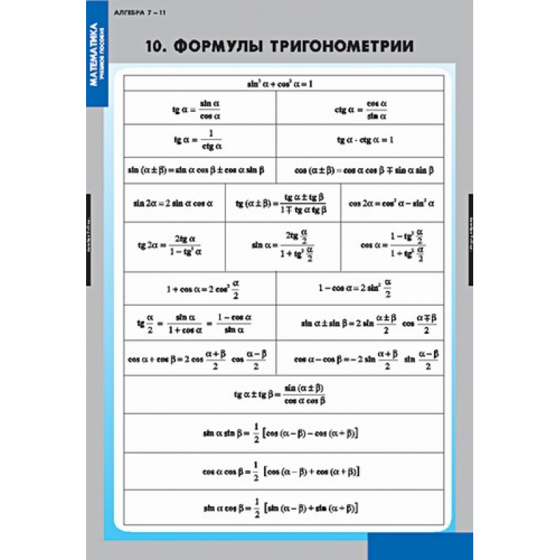 МАТЕМАТИКА  Алгебра 7-11 кл