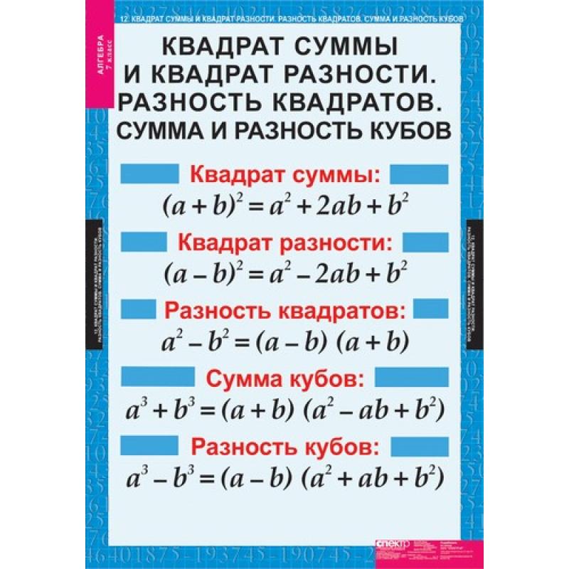 МАТЕМАТИКА  Алгебра 7 кл.