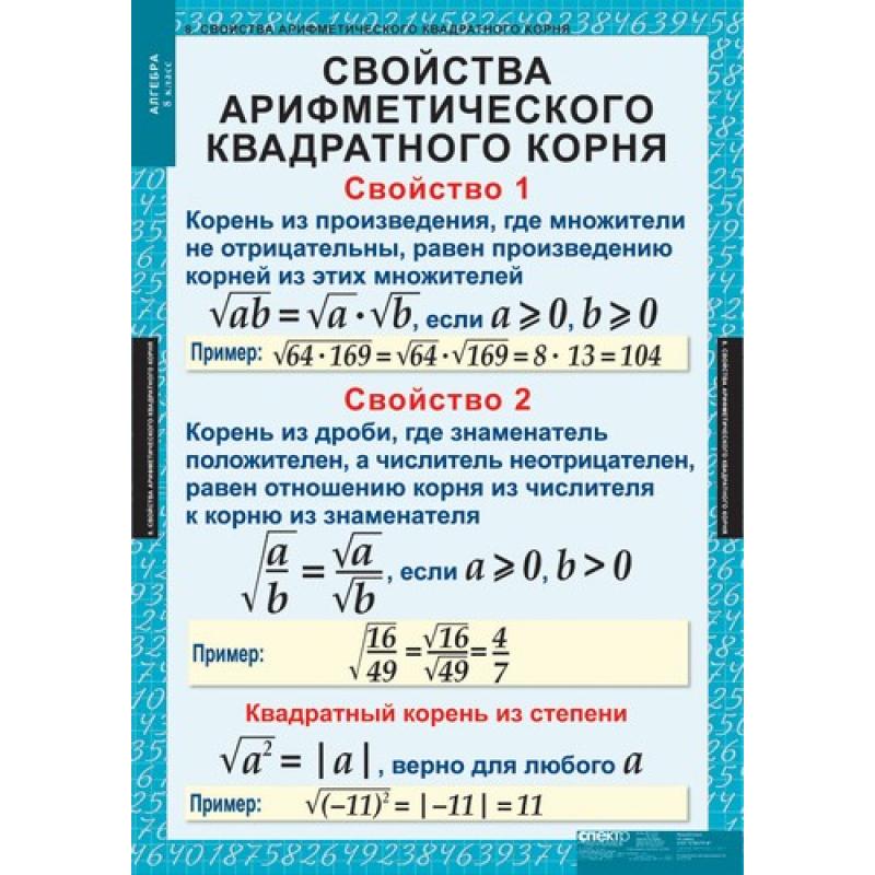 МАТЕМАТИКА  Алгебра 8 кл.