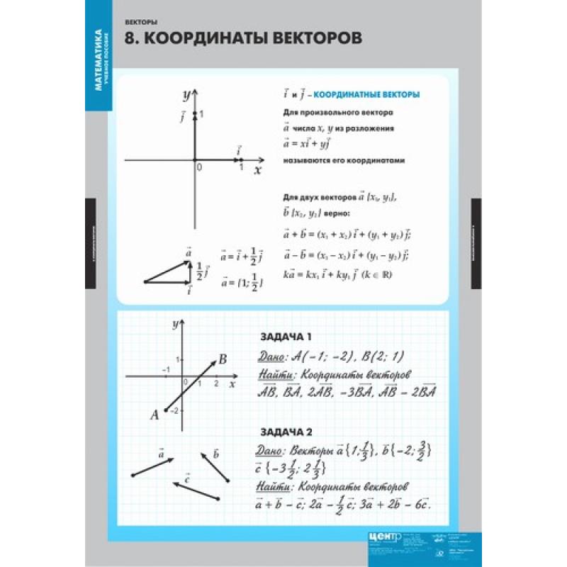 МАТЕМАТИКА  Bекторы
