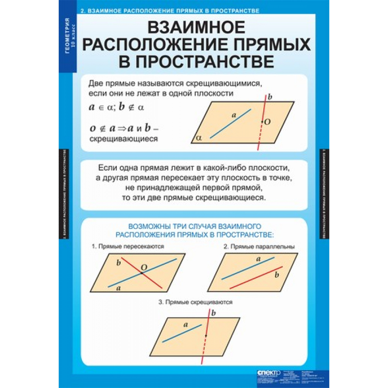 МАТЕМАТИКА  Геометрия 10 кл.