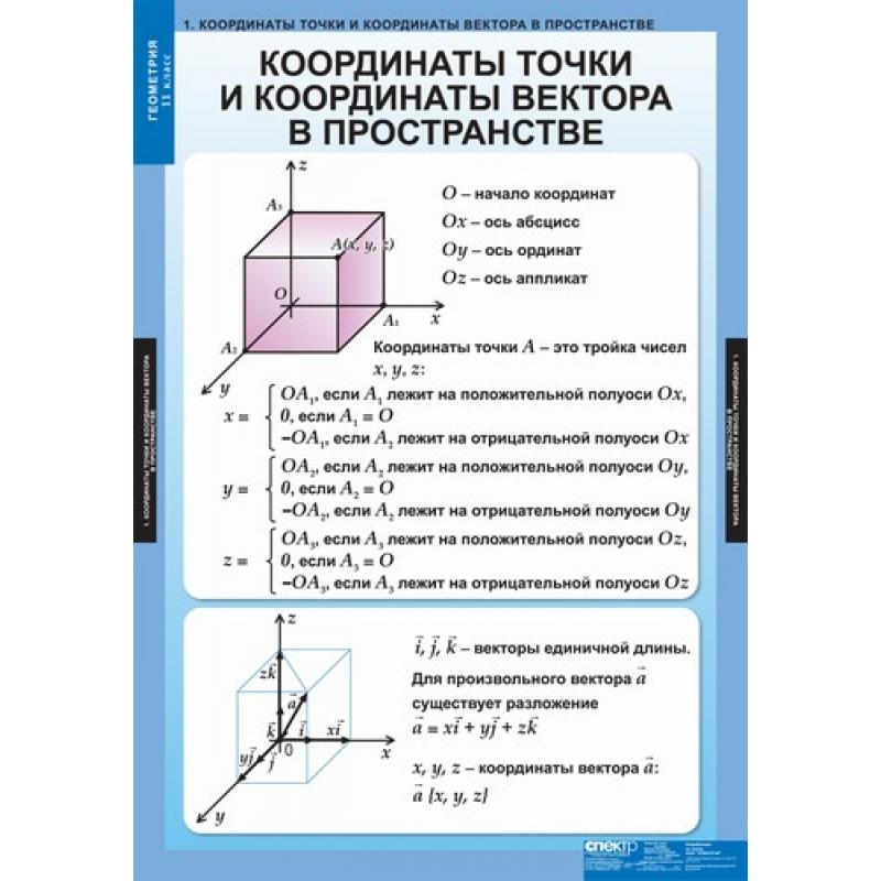 МАТЕМАТИКА  Геометрия 11 кл.