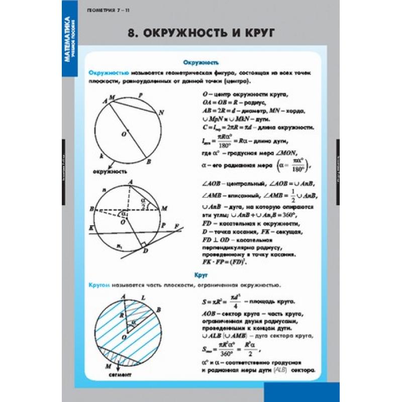 МАТЕМАТИКА Геометрия 7-11 кл.