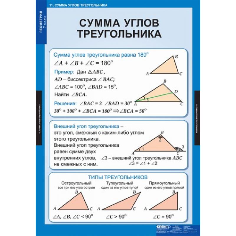 МАТЕМАТИКА  Геометрия 7 кл.