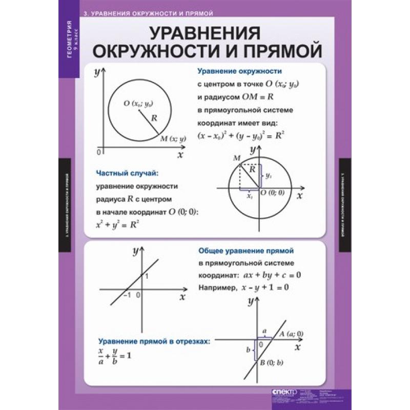 МАТЕМАТИКА  Геометрия 9 кл.