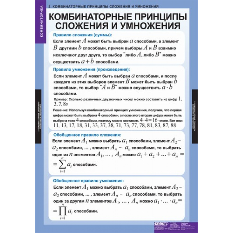 МАТЕМАТИКА  Комбинаторика.