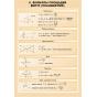 МАТЕМАТИКА. Математические таблицы для оформления кабинета.