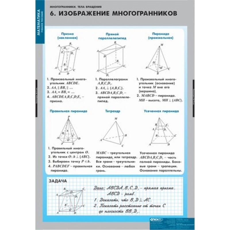 МАТЕМАТИКА  Многогранники. Тела вращения.