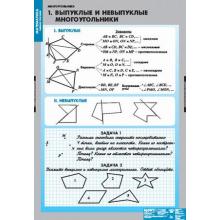 МАТЕМАТИКА. Многоугольники