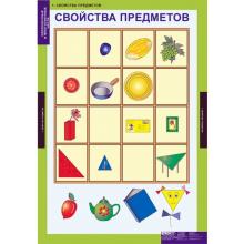 МАТЕМАТИКА. Нач. Шк. Однозначные и многозначные числа. для обучения ребенка