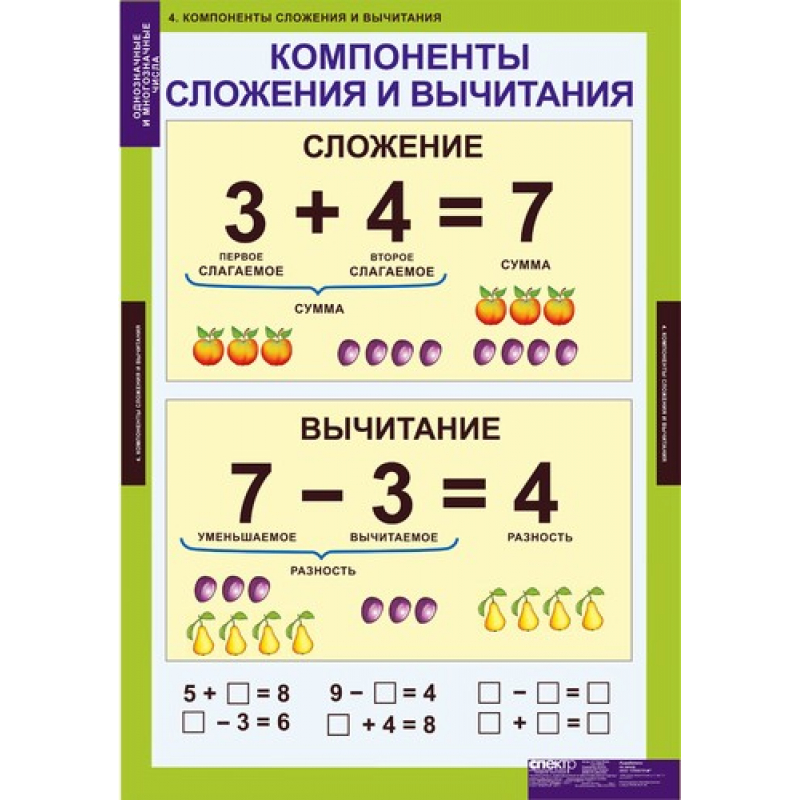 МАТЕМАТИКА. Нач. Шк. Однозначные и многозначные числа.