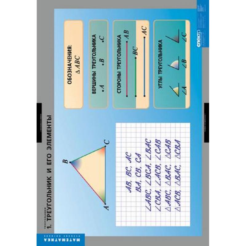 МАТЕМАТИКА Треугольники