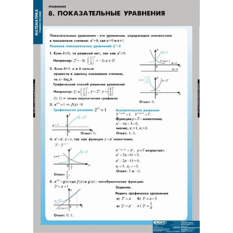 МАТЕМАТИКА  Уравнения. Система уравнений.