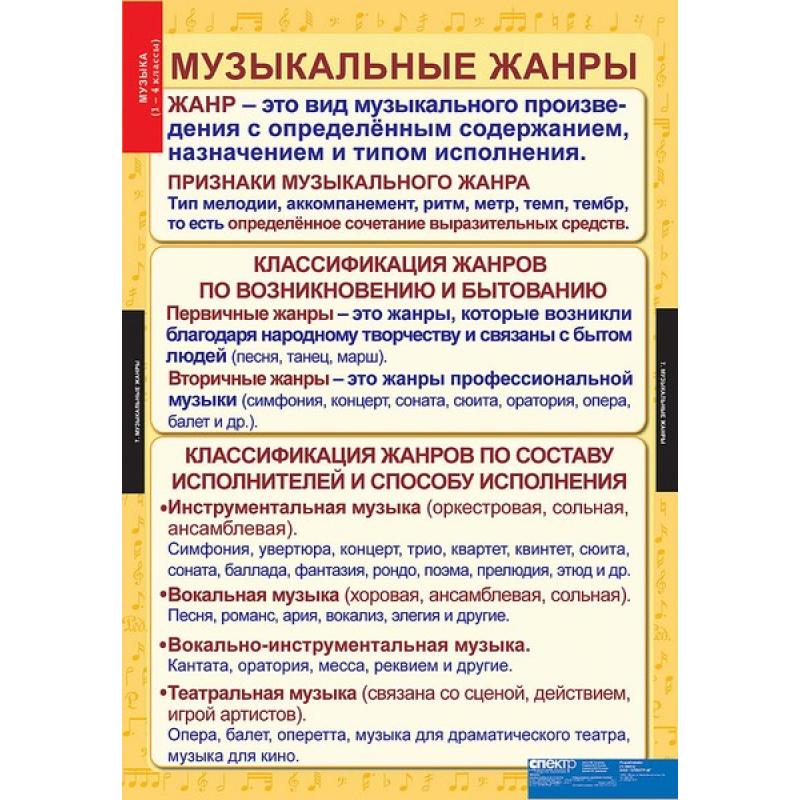 МУЗЫКА Начальная школа 1-4 класс.