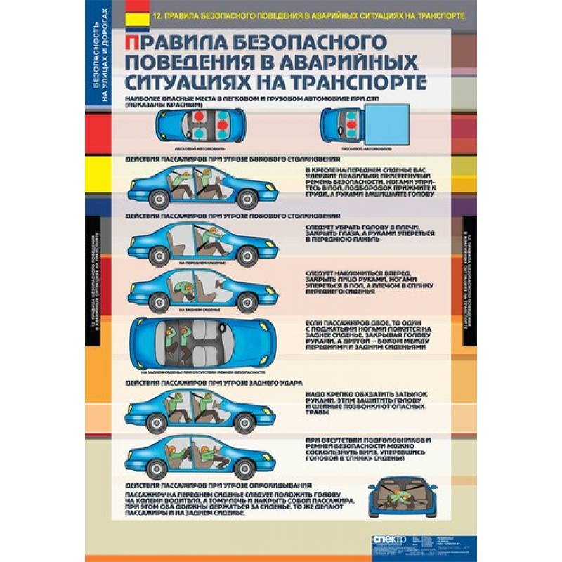 ОБЖ  Безопасность на улицах и дорогах