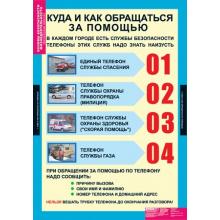 ОБЖ  Основы безопасности жизнедеятельности 1 - 4 кл. для развития ребенка
