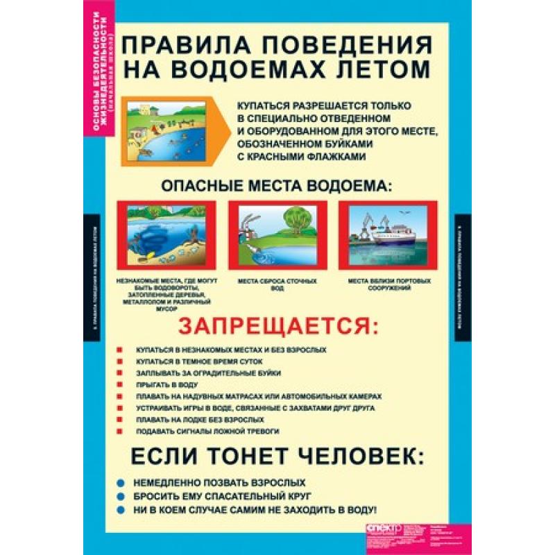 ОБЖ  Основы безопасности жизнедеятельности 1 - 4 кл.