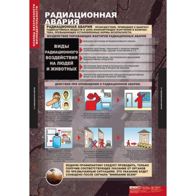 ОБЖ  Основы безопасности жизнедеятельности