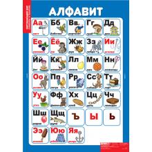 ОКРУЖАЮЩИЙ МИР  Символы и понятия. для развития ребенка