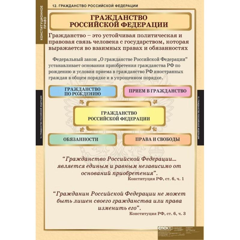 ПРАВОВЕДЕНИЕ Конституционное право