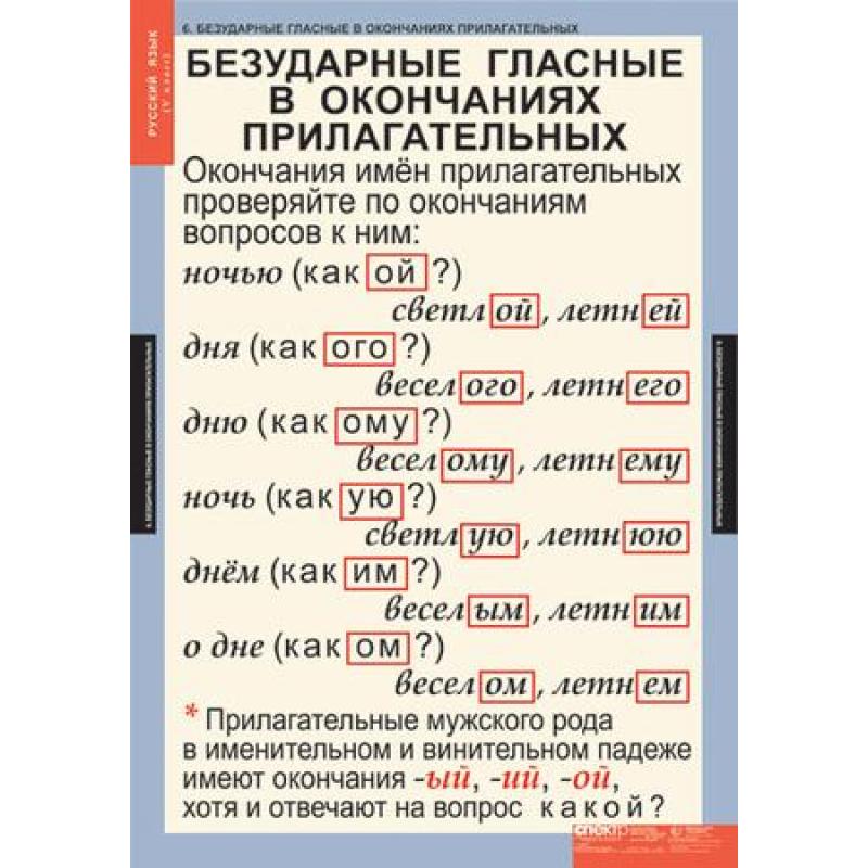 РУССКИЙ ЯЗЫК - 5 КЛ.