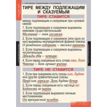 РУССКИЙ ЯЗЫК - 8 КЛ.