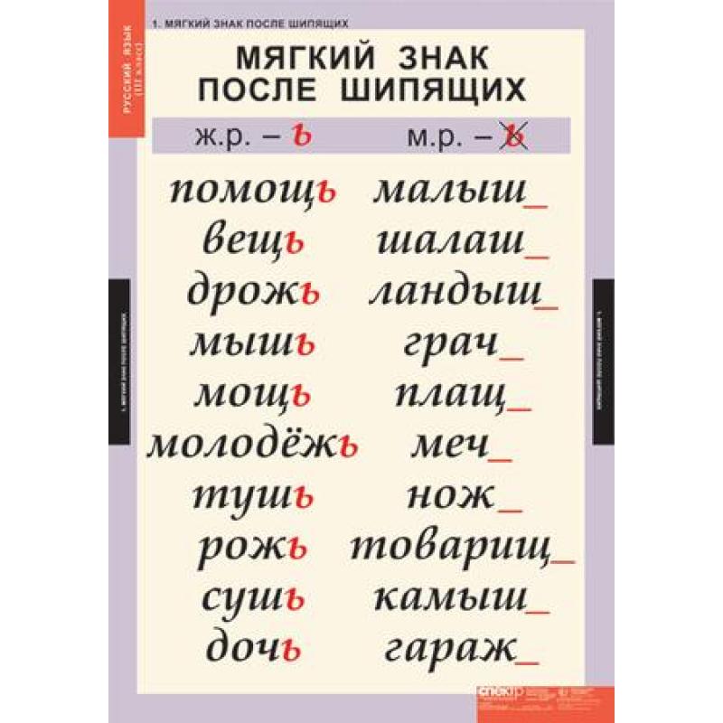 РУССКИЙ ЯЗЫК  3 Кл.